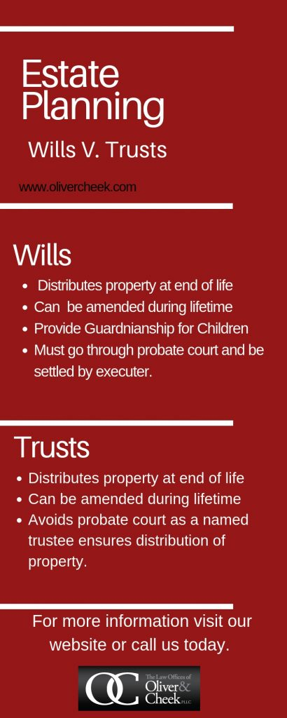 Choosing between a will or a trust, oliver and cheek new bern nc, estate planning